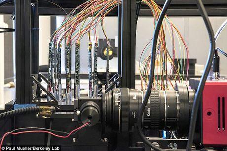 5.000 robot se thiet lap ban do 3D chi tiet nhat ve vu tru - Anh 3
