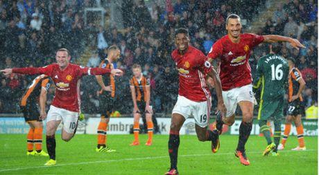 Mourinho: Rashford se duoc choi nhieu hon, Man United muon thang moi tran dau - Anh 1