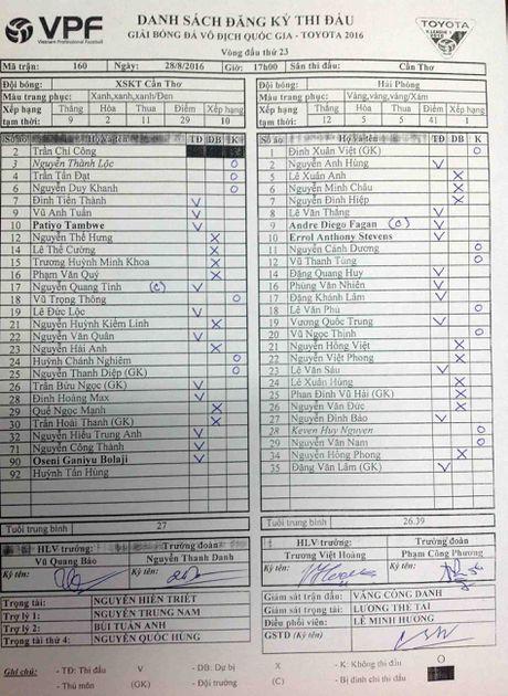 Can Tho vs Hai Phong: Nghi van Hai Phong duoc giup vo dich - Anh 4
