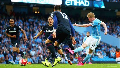 Truc tiep Man City vs West Ham, 22h ngay 28/8: Khang dinh suc manh - Anh 1