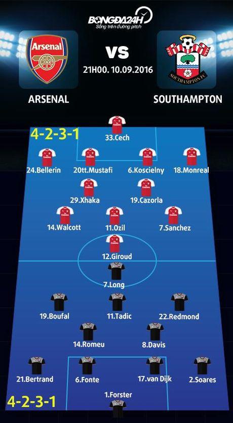Arsenal vs Southampton (21h ngay 10/9): Hieu ung tu nhung hong phao moi - Anh 4