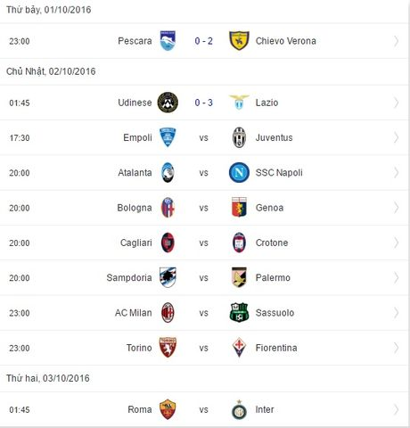 01h45 ngay 03/10, AS Roma vs Inter Milan: Quyet chien cho top 3 - Anh 7