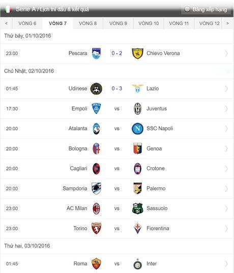 02h00 ngay 02/10, Atalanta vs Napoli: Atalanta kho can dai dien thanh Naples - Anh 3