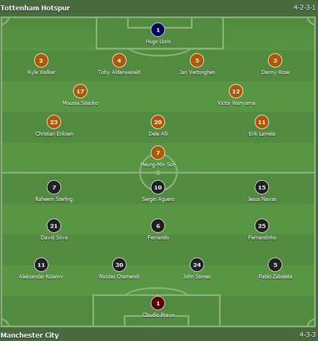 Tottenham 2-0 Man City: Pep Guardiola thua tran dau - Anh 4