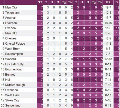 Man United 1-1 Stoke City: Qua den cho Quy do - Anh 7