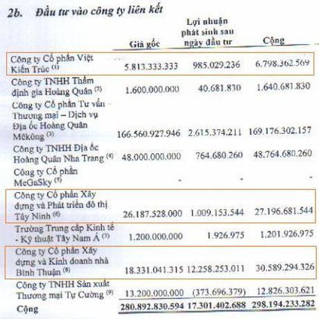 Hoang Quan thoai von khoi ba cong ty lien ket - Anh 1