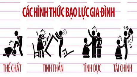 Phu nu lam cang nhieu viec nha, cang de bi bao luc - Anh 1