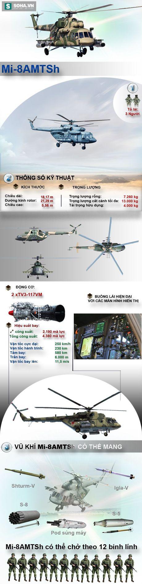 Phien ban vu trang hang nang cua truc thang Mi-8 co gi dac biet? - Anh 3