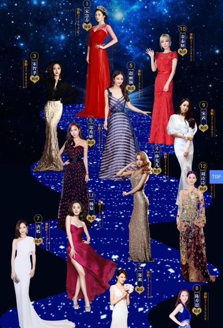 Song Hye Kyo vuot Trinh Sang, Yoona va nhieu nguoi dep khac, gianh danh hieu 'Nu than chau A' - Anh 1