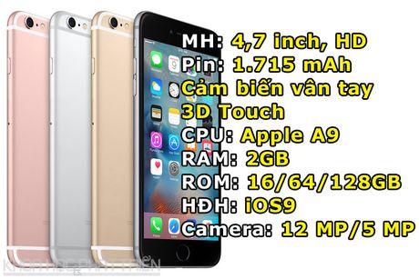 iPhone 6s va iPhone 6s Plus giam gia soc - Anh 1