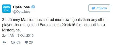 Barca thua, cong dong mang 'cuoi ra nuoc mat', nho Messi, mia mai Enrique, mung cho Real Madrid - Anh 5