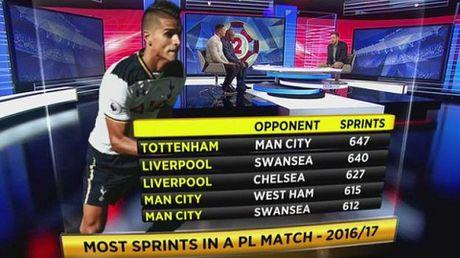 Goc chien thuat: Man City vo vun truoc toc do va suc manh cua Tottenham - Anh 1