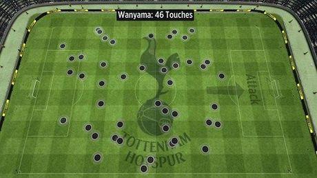 Goc chien thuat: Man City vo vun truoc toc do va suc manh cua Tottenham - Anh 4
