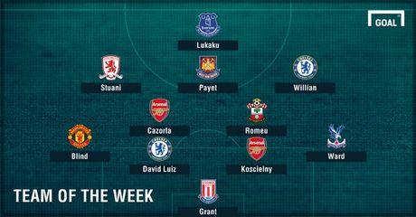 DHTB vong 7 Premier League: Vinh danh Chelsea va Arsenal - Anh 13
