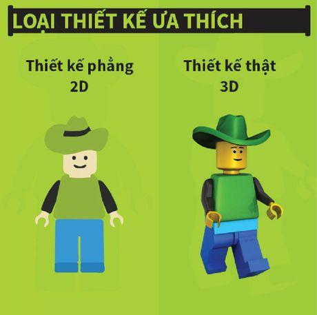 Diem khac biet giua the he ban le va the he cu - Anh 6