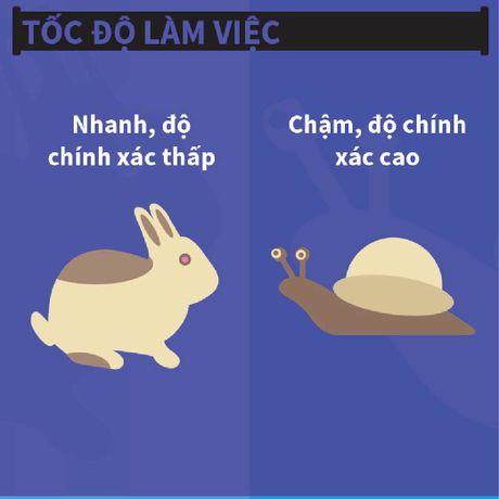 Diem khac biet giua the he ban le va the he cu - Anh 7