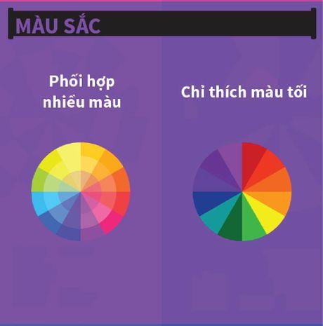 Diem khac biet giua the he ban le va the he cu - Anh 8