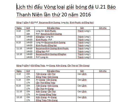 Cuu tuyen thu Minh Chien trang tay tran ra quan cung U21 Binh Duong - Anh 3