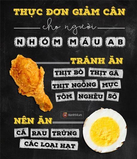 Khong phai kieng khem kho so, hay thu ngay thuc don giam can theo nhom mau nay! - Anh 3