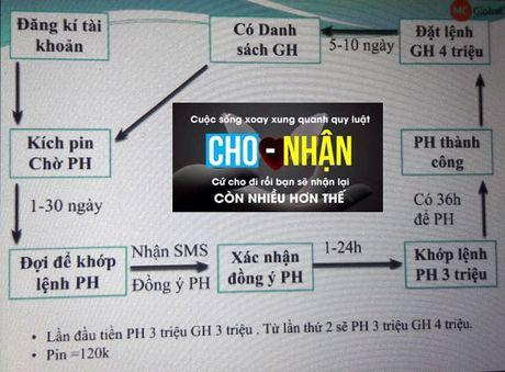 San cho - nhan: Cho vai trieu, nhan ca ty dong? - Anh 2