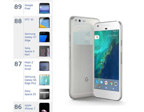 Google Pixel duoc danh gia la smartphone chup anh tot nhat - Anh 1
