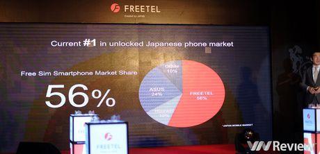 FreeTel ra mat 5 smartphone gia re, co mau nap gap - Anh 10