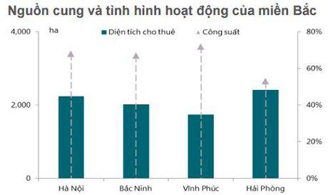 Gia nhan cong re, Viet Nam thanh diem den cho dich chuyen dau tu tu Trung Quoc - Anh 3