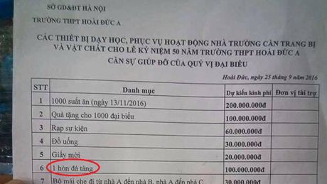 Van dong 100 trieu dong mua hon da nhan ky niem thanh lap truong - Anh 1