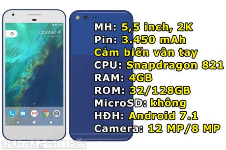 Google trinh lang Pixel va Pixel XL: Cau hinh 'khung', gia ngang iPhone 7 - Anh 2