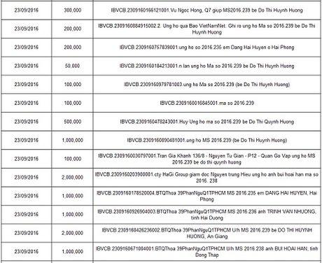 Ban doc ung ho cac hoan canh kho khan 10 ngay cuoi thang 09/2016 - Anh 6