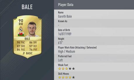 Top 20 cau thu toc do nhat FIFA 17: Gareth Bale thua guong mat vo danh - Anh 15
