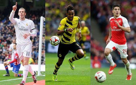 Top 20 cau thu toc do nhat FIFA 17: Gareth Bale thua guong mat vo danh - Anh 1