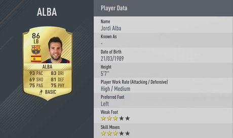 Top 20 cau thu toc do nhat FIFA 17: Gareth Bale thua guong mat vo danh - Anh 6
