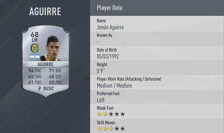 Top 20 cau thu toc do nhat FIFA 17: Gareth Bale thua guong mat vo danh - Anh 9