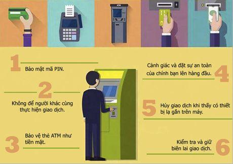 Infographic: 6 loi khuyen de phong mat tien khi su dung the ATM - Anh 1