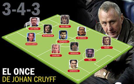 Doi hinh vi dai cua Johan Cruyff: Vang bong Messi - Anh 2
