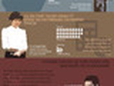 """Vu an Ha Van Tham: Loi dung """"san sau"""", dut tui ca nhan - Anh 2"""