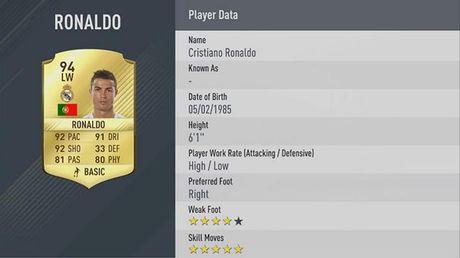 Chum anh: Ronaldo vuot mat Messi dung dau trong FIFA 17 - Anh 1