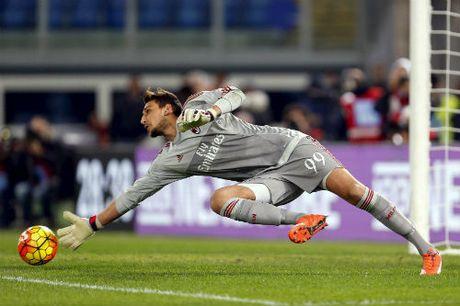 Balotelli vuot Messi, Ronaldo o doi hinh so 1 chau Au - Anh 1