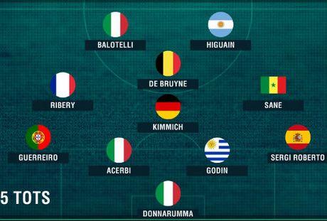 Balotelli vuot Messi, Ronaldo o doi hinh so 1 chau Au - Anh 4