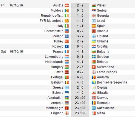 Cristiano Ronaldo lap poker vao luoi Andorra - Anh 3