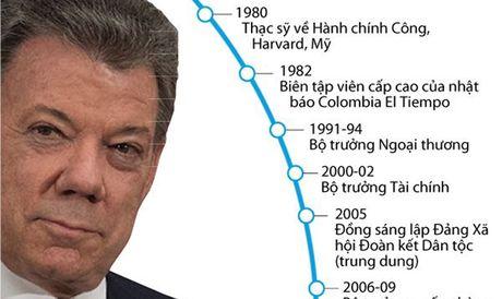 Con duong nhan giai Nobel Hoa binh cua Tong thong Colombia - Anh 1