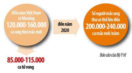 Choang vang nhan 'an tu' ung thu vi... hut thuoc lao - Anh 2