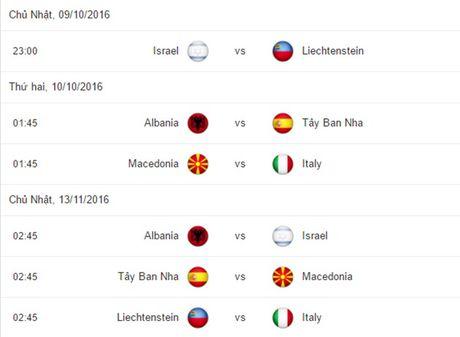 01h45 ngay 10/10/2016, Macedonia vs Italia: Azzurri quyet lay lai the dien - Anh 3