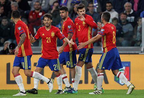 """Albania - Tay Ban Nha: """"Bo tot"""" hay can trong - Anh 1"""