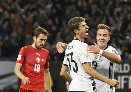 Mueller lap cu dup, Duc de dang ha CH Czech 3-0 - Anh 2