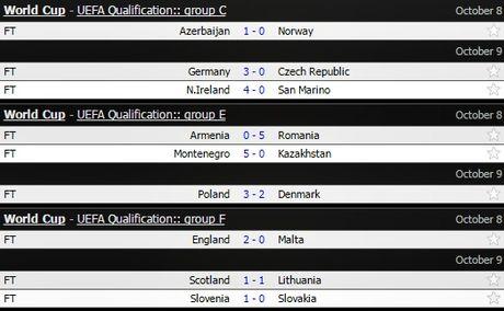 Lewandowski lap hat-trick, Ba Lan thang sieu kich tinh - Anh 2