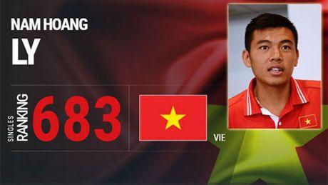 Ly Hoang Nam gay soc tren BXH ATP - Anh 1