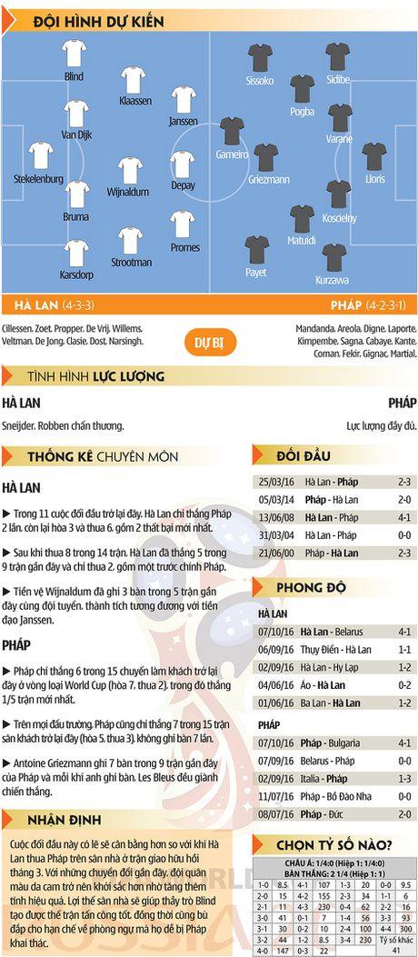 "Ha Lan vs Phap: ""Bao boi"" cua ""Ga trong"" - Anh 5"