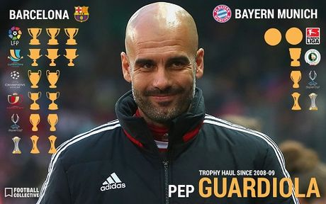 Cuu HLV Real Madrid che bai Pep Guardiola - Anh 1